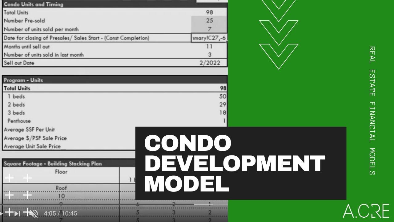 Condominium Development Model - Adventures in CRE