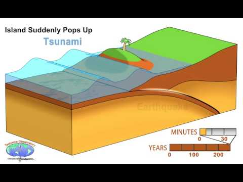 Animation of Earthquake and Tsunami in Sumatra - YouTube