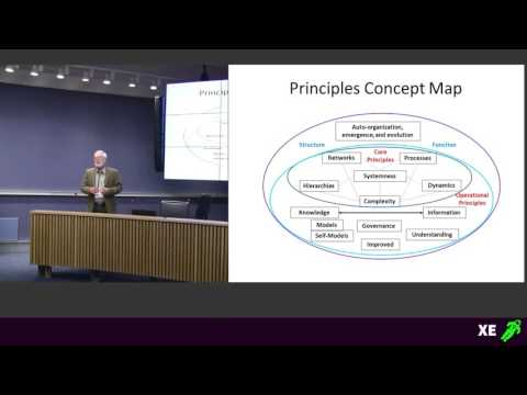 Principles of Systems Science in Biophysical and Ecological Economics - George Mobus