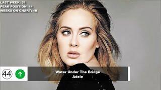 Repeat youtube video Top 50 Songs Of The Week - January 14, 2017 (Billboard Hot 100)