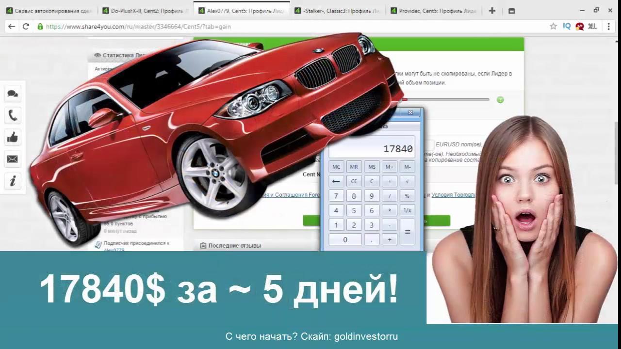 Скопируйте и заработайте Forex4you, так как инвестиционные обзоры