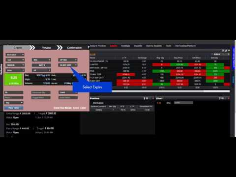 How to Place a Derivatives Sell Order - Easy steps & ways | Review existing orders - Axis Direct