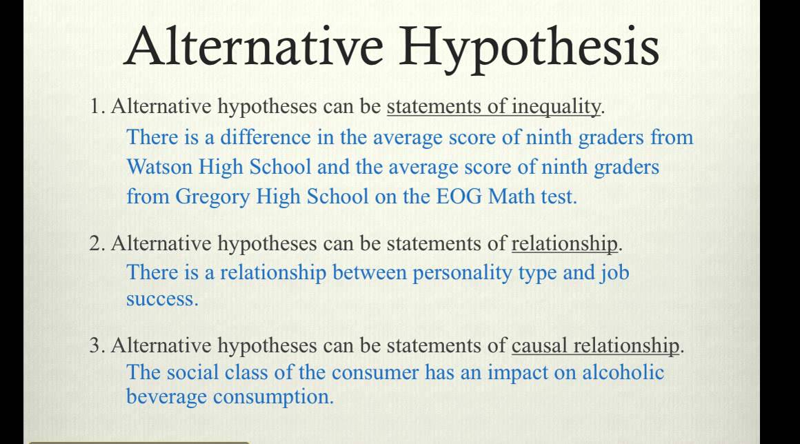 What is hypothesis in research methodology