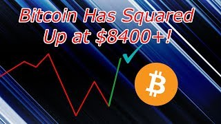 Bitcoin News : BTC Has Reached An Important Level. What's Next? Crypto Technical Analysis