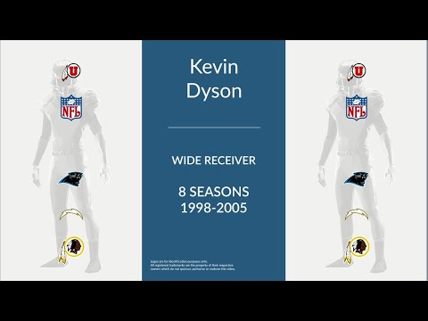 Kevin Dyson: Football Wide Receiver