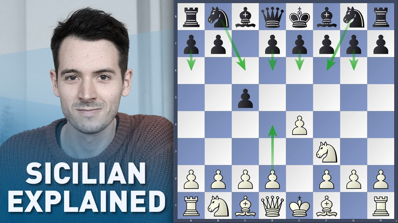 Download The Sicilian Defense | Chess Opening Tutorial