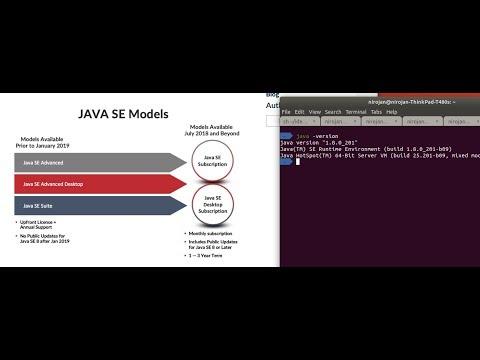 Вопрос: Как обновить Oracle Java на Ubuntu Linux?