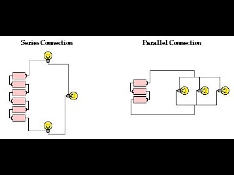 What Are Series And Parallel Circuits Circuit Analysis Lecture 7 In Urdu Hindi Youtube
