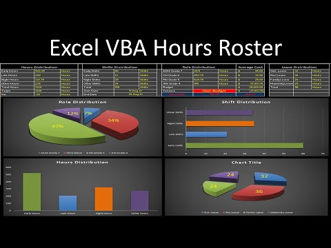 Hours And Overtime With Excel Vba And Formulas