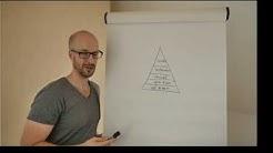 Geld verdienen in verschiedenen Einkommensarten! Die Einkommenspyramide! // Money for Future