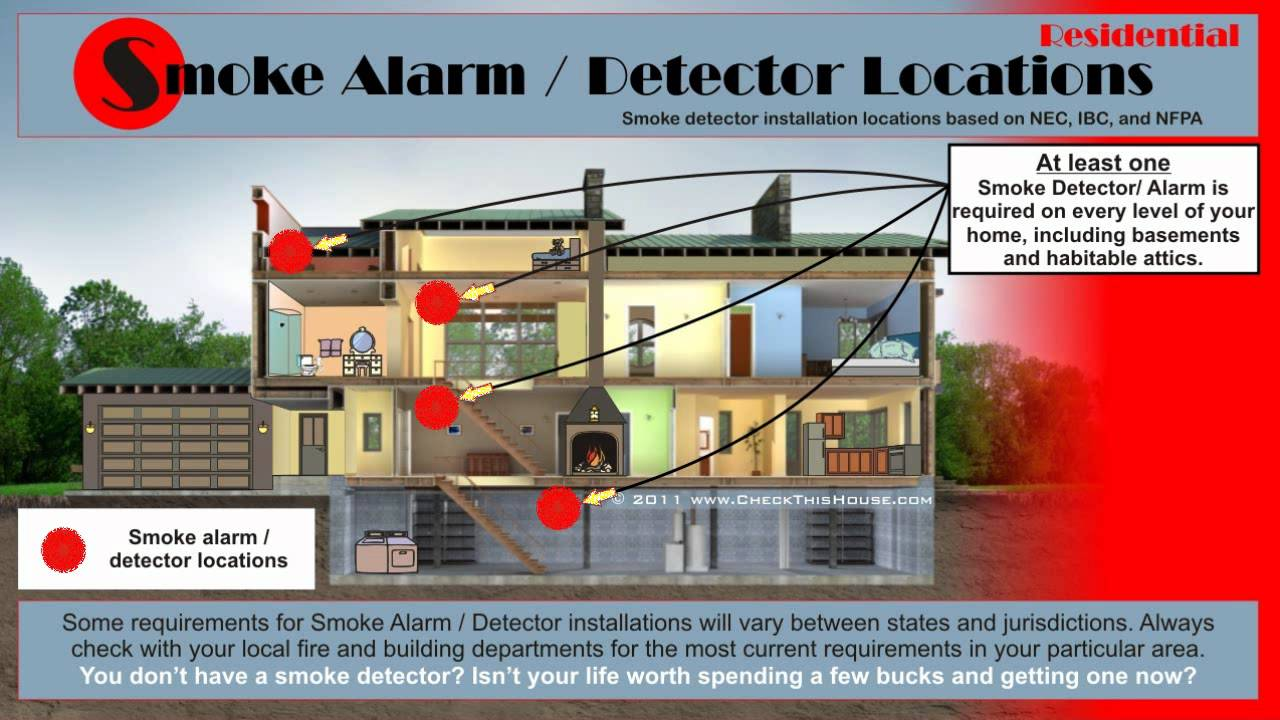 Where To Install Smoke Alarms In Homes Smoke Detector Placement