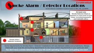 Where to Install Smoke Alarms in Homes | Smoke Detector Placement
