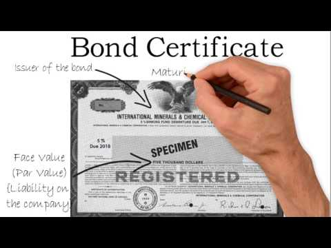 1- Chapter 15: Introduction to Bonds