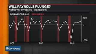 Watch Out for These Red Flags If Youre Worried About Recession