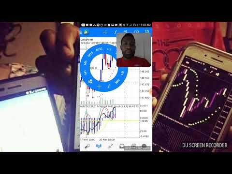 Free Forex Signals $100/day Trading Forex IML Winners Circle