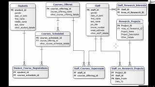 E R Diagram For Student Management System Computer Science Lecture Sabaq Pk Youtube