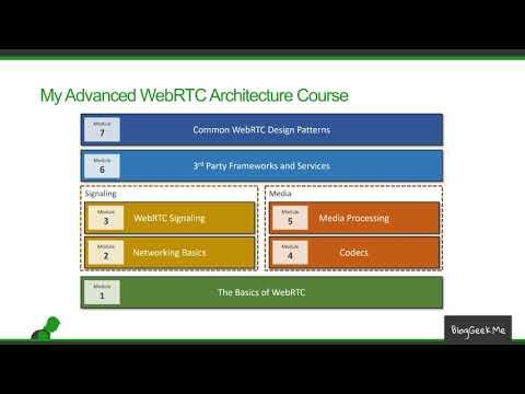 WebRTC Tutorial: A premium online WebRTC course for developers