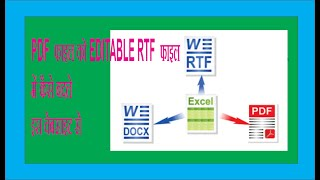 How to Edit PDF File Online  for Free !! Dont