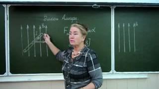 Закон Ампера  Сила Лоренца