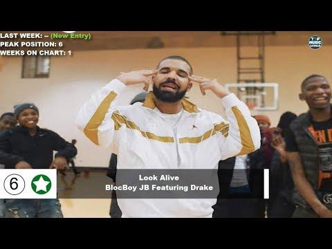 Top 50 Songs Of The Week - February 24, 2018 (Billboard Hot 100)