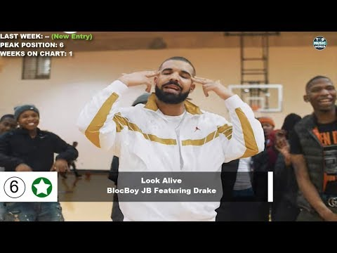 Top 50 Songs Of The Week - February 24, 2018 (Billboard Hot 100)