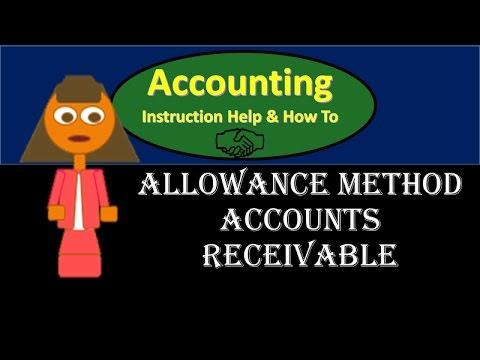 900.10 Allowance Method Accounts Receivable-financial accounting-Accounting, Financial