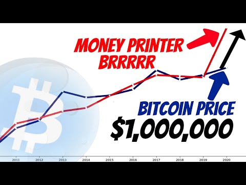 This Chart Predicts Bitcoin Price To Hit $1,000,000 SOON!! | More Printed Money = Higher BTC Price!
