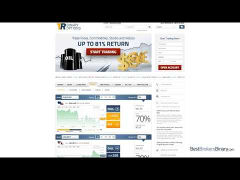 ⭐️binary options forex signals youtube