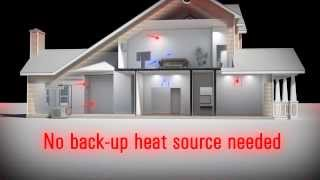 Comment une VRF (Débit de Réfrigérant Variable) Pompe à Chaleur fonctionne