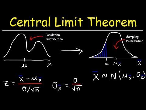 Central Limit Theorem - Sampling Distribution of Sample Means - Stats & Probability