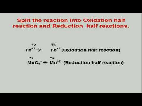Balancing Equation MnO4