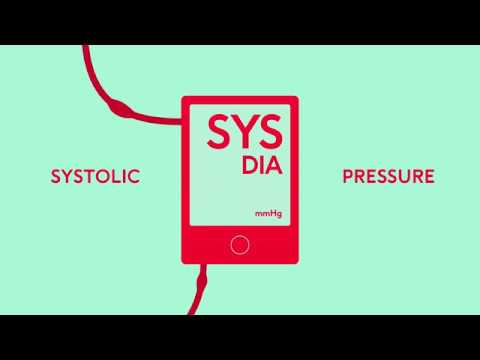 Understanding Blood Pressure (Subtitles)