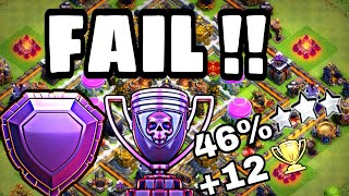 Th11 Strong Defensive Legend Base 2018 w/PROOF | CoC BEST Trophy/Legend Base | Clash of Clans
