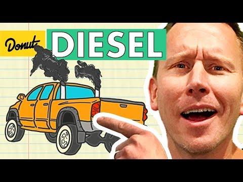 DIESEL | How it Works