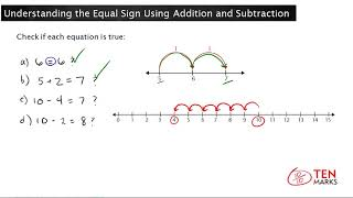 Understanding the Equal Sign Using Addition and Subtraction: 1.OA.7