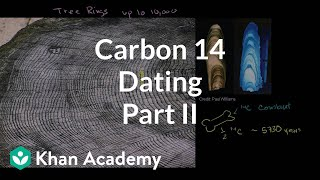 Carbon dating live animals