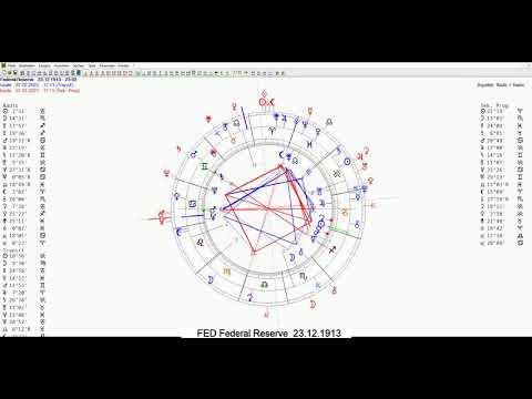 Astrologie und Zeitgeist 25475288