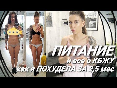 МОЁ ПИТАНИЕ /
