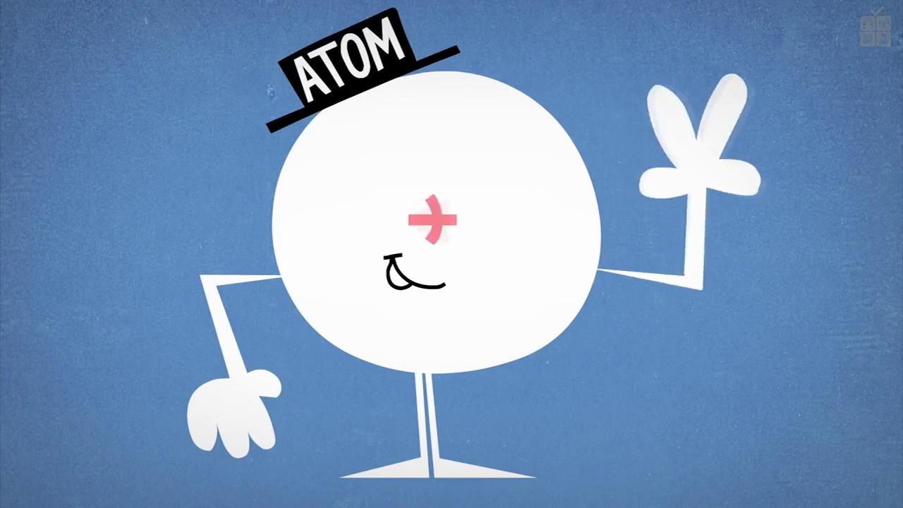 Что такое статическое электричество?