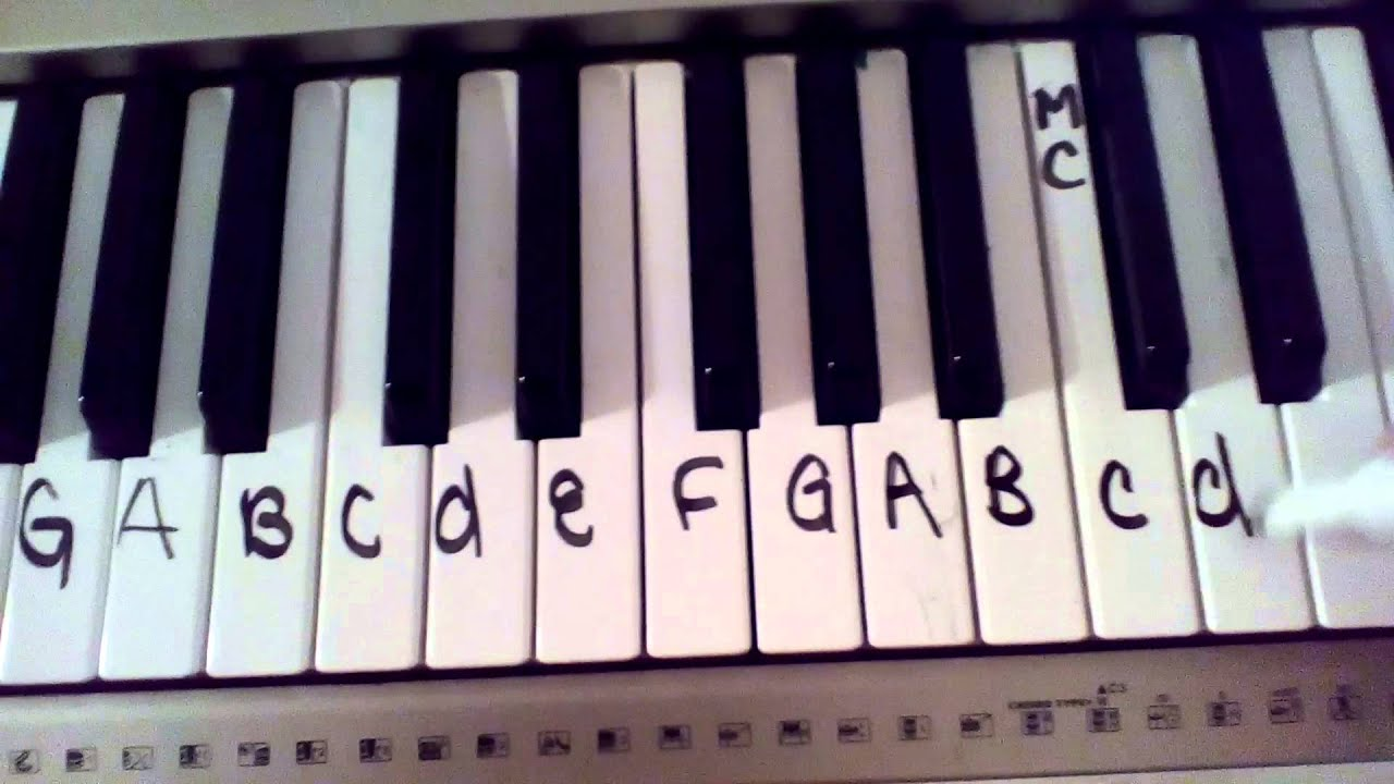 This is a graphic of Terrible 61 Key Piano Labeled