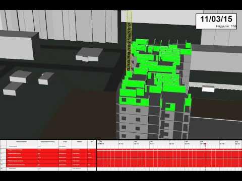 Визуальная модель организации строительства (4D).