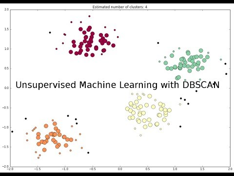 Unsupervised Machine Learning With DBSCAN