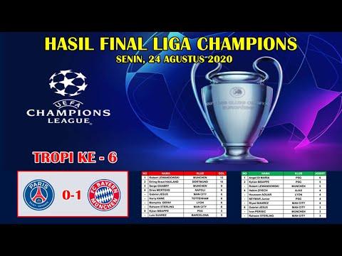Hasil Final Liga Champions Tadi Malam ~ PSG VS Bayern Munchen UEFA Champions League 2020 Final