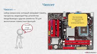 Архитектура персонального компьютера