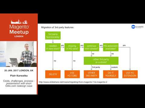 Costs, challenges, process - Migration to Magento2 - Divante | Magento Meetup London 2017