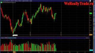 Аналитический обзор рынка Форекс на 26 октября 2011 г.