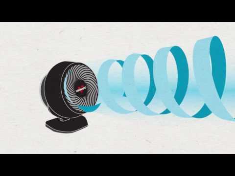 VORNADO Whole Room Vortex Circulation