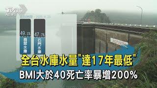 【TVBS新聞精華】20200923 十點不一樣 全台水庫水量'達17年最低'  BMI大於40死亡率暴增200%
