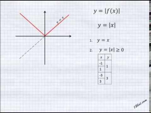Как построить график модуль х