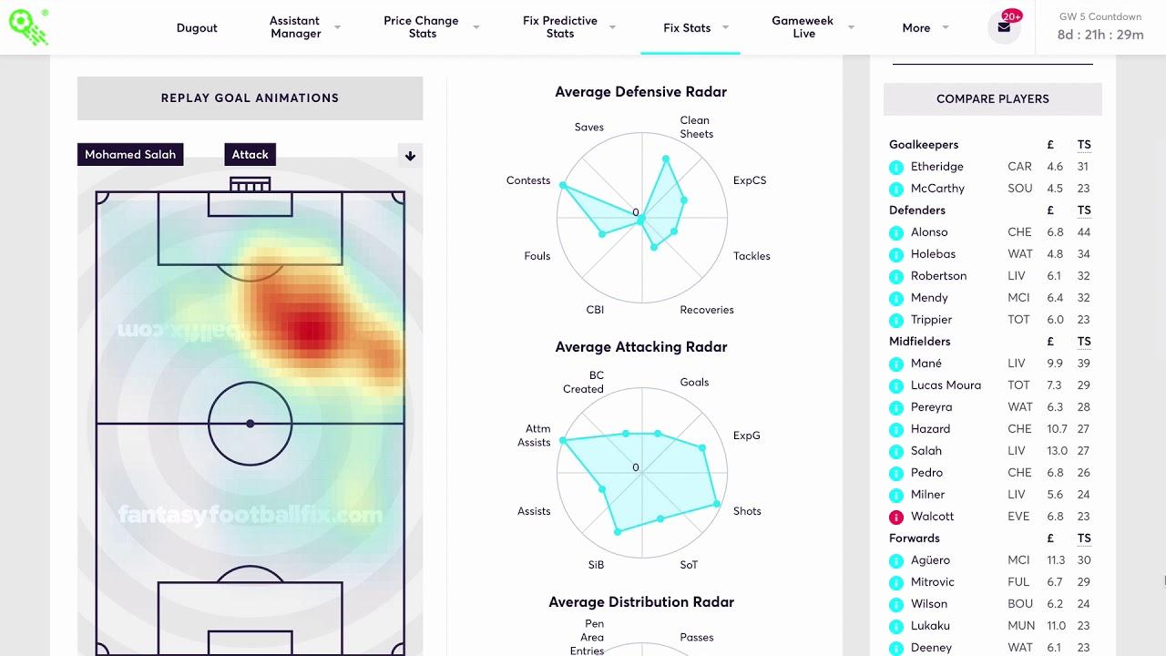 Player Heatmaps | Fix Feature Helper Videos | FPL: Fantasy Premier League